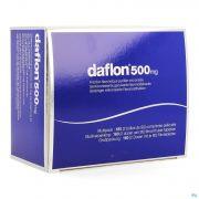 Daflon 500mg Comp Pell 180
